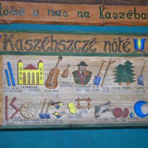 """Kaszuby – Szymbark, to nie tylko """"Dom do góry nogami"""""""